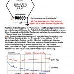 8 Band Loop von 3,5 ...30 MHz / 100Ws ,ohne Tuner immer SWR unter 1,5.